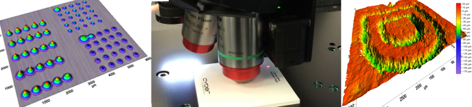 Three Types of 3D Scanning Methods for Non-Contact Nano Measurement